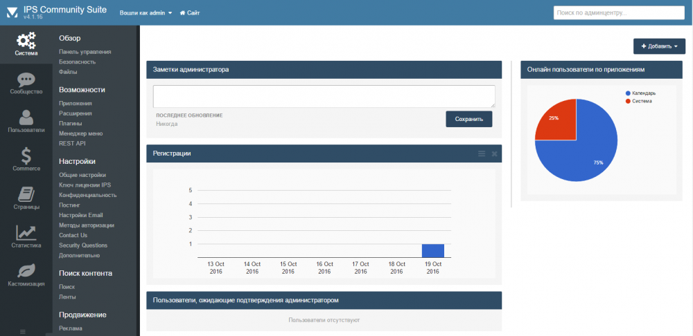 ips4_dashboard.PNG